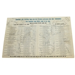Multi-Signed 1963 Cleveland Open Pairing Sheet - Demaret, Palmer, Wall, Snead, & Others JSA ALOA