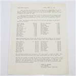 1964 Masters Sunday Final Press Bulletin - Palmer Final Masters Win - April 12, 1964