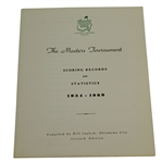 1970 Masters Tournament Scoring Records & Statistics Booklet Compiled by Bill Inglish