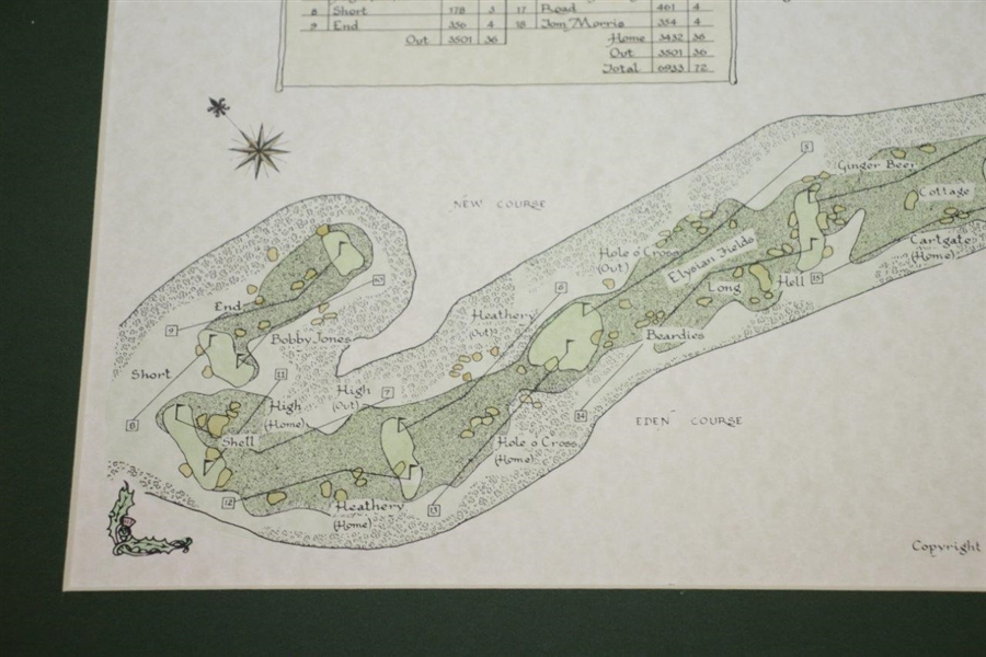 'St. Andrews - The Old Course' & 'Turnberry - The Ailsa Course' Alba Cartographics Matted Prints